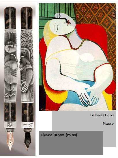 So sánh 2 thương hiệu bút ký nổi tiếng – bút Picasso và bút Parker